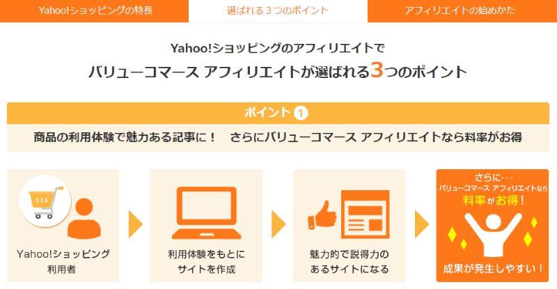 Yahoo!ショッピングから直リンクされているアフィリエイトプログラムの案内ページから引用(ページのドメインはバリューコマース)